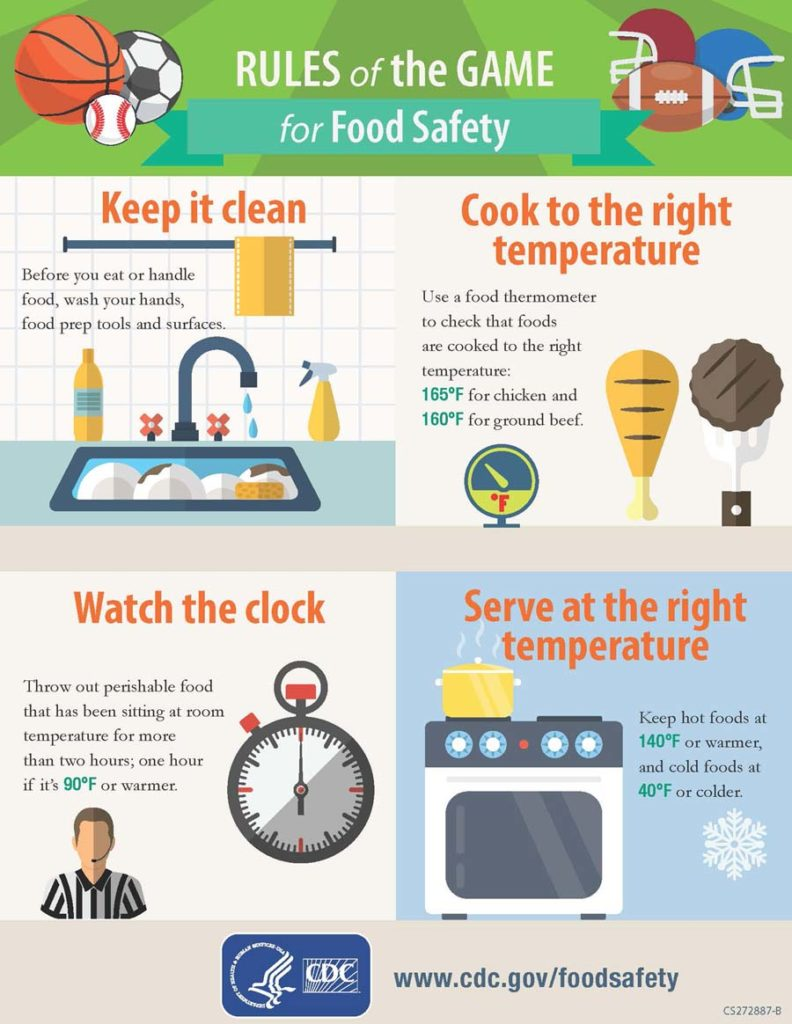 Rules of the Game - Food Safety - CDC